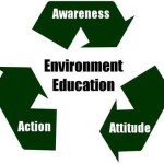 Why Is Environmental Education Important?